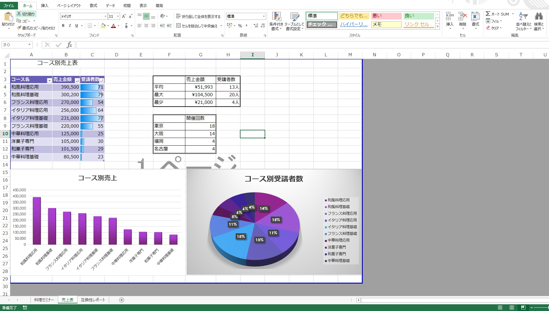 MOS Excel Specialistとは?
