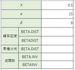 ベータ分布の関数の使い方