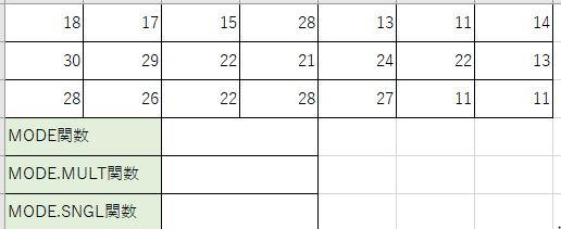 最頻値と中央値を求めるExcel関数
